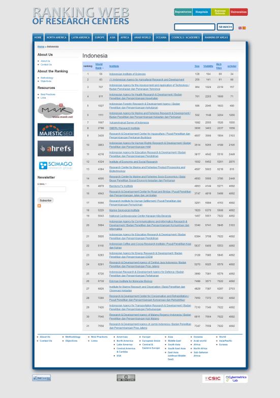 Indonesia_Ranking Web de Centros de Investigación_20130427-200334